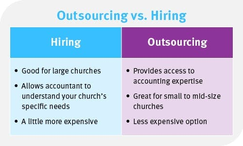You might decide to hire or outsource an accountant to handle your church accounting needs.